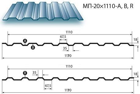профлист мп20 размеры